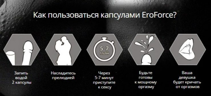 Эрофорс инструкция