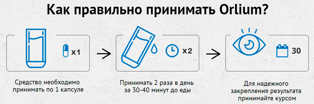 Орлиум инструкция