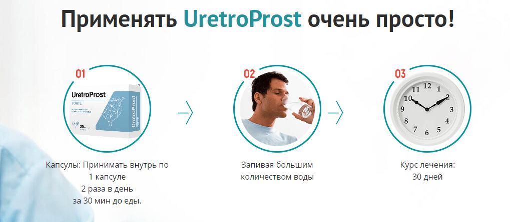 Uretroprost применение