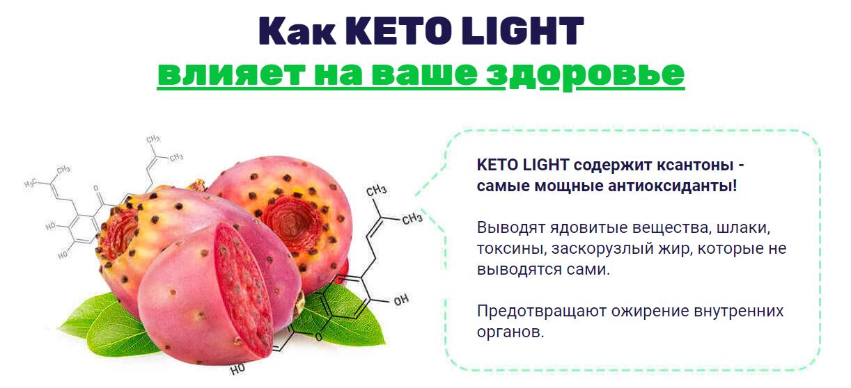 Кетолайт
