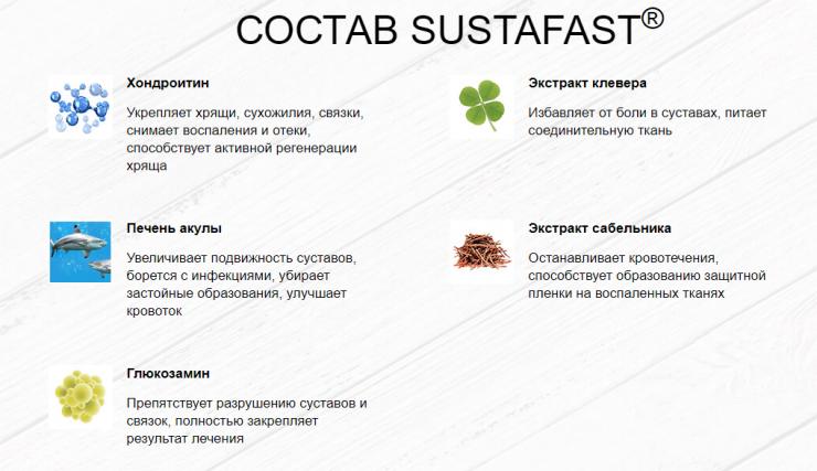 Состав Sustafast