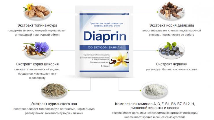 Диаприн состав