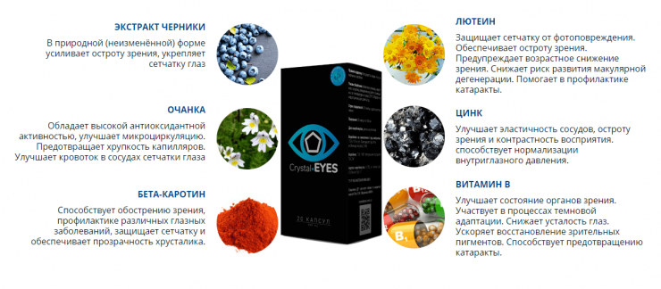 Состав Crystal Eyes
