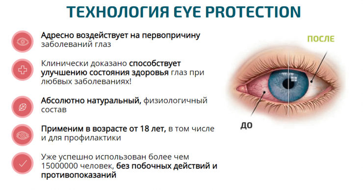 Технология зашиты глаз
